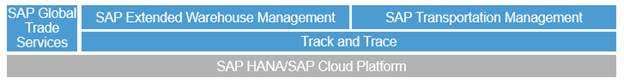 SAP-transport-management-1