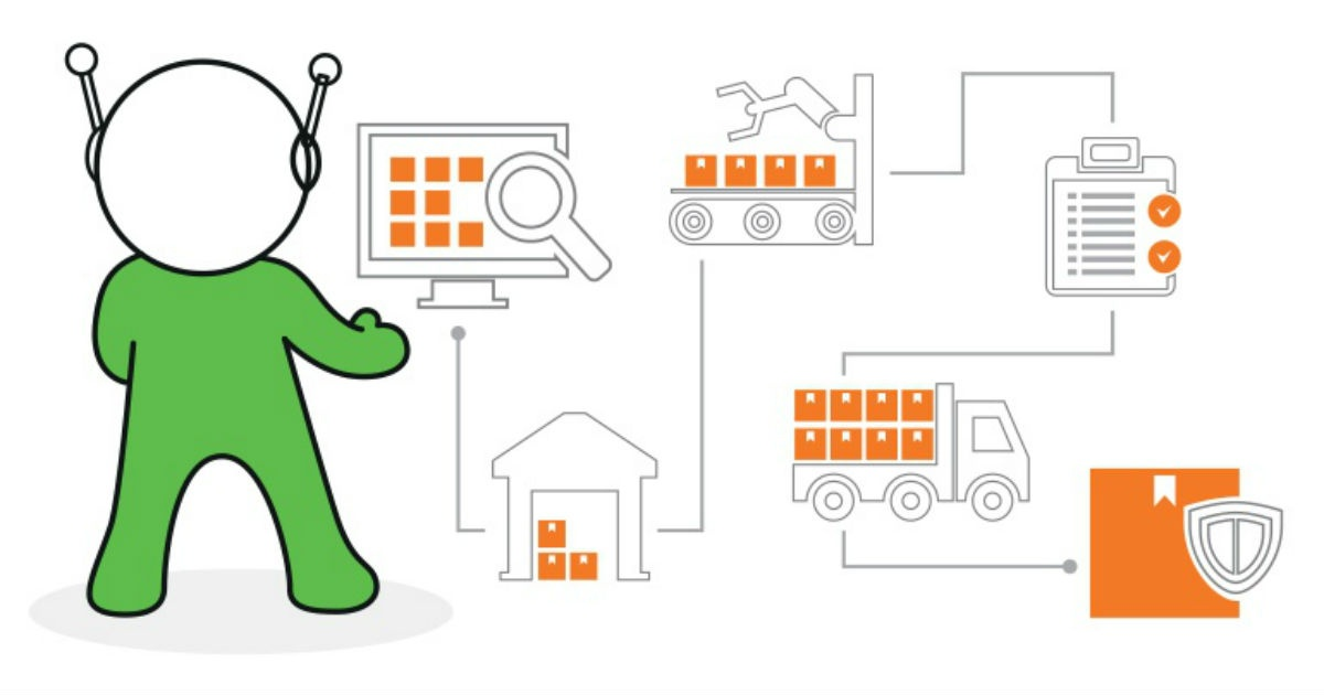 How Blockchain is Bringing Security, Transparency and Traceability to the Supply Chain