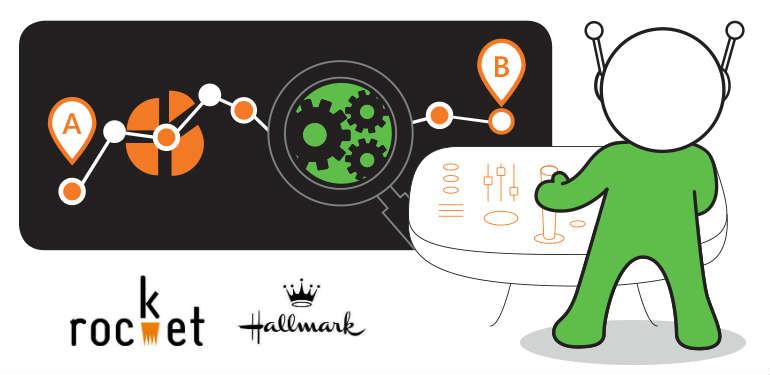 Webinar:How SAP EWM Helped Hallmark Adapt and Grow to Meet Customers' Changing Needs